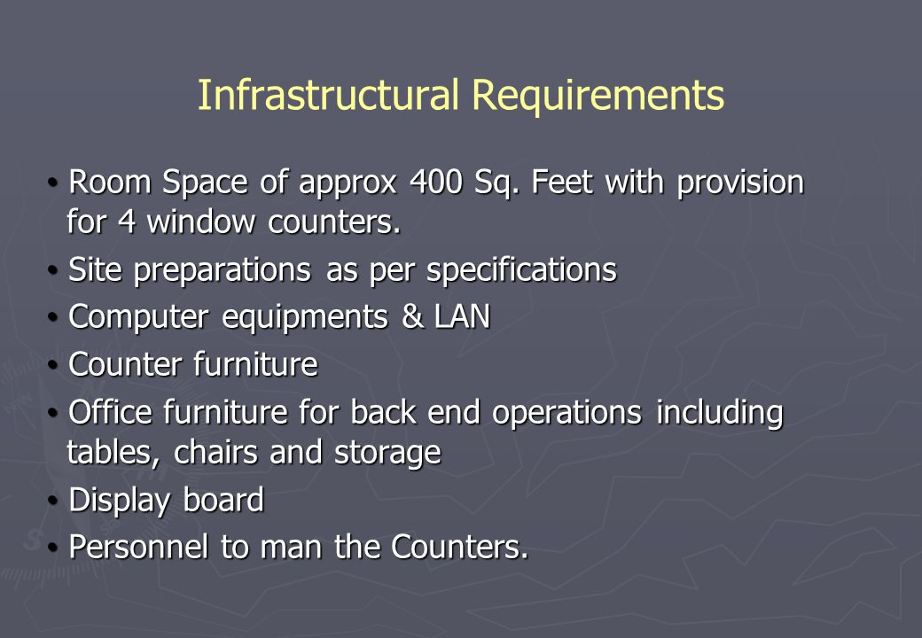 Infrastructural Requirements Room Space of approx 400 Sq. Feet with provision for 4 window counters. Room Space of approx 400 Sq. Feet with provision