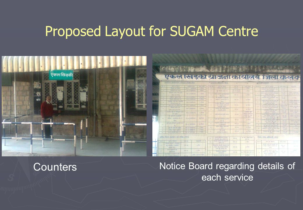 Proposed Layout for SUGAM Centre Counters Notice Board regarding details of each service
