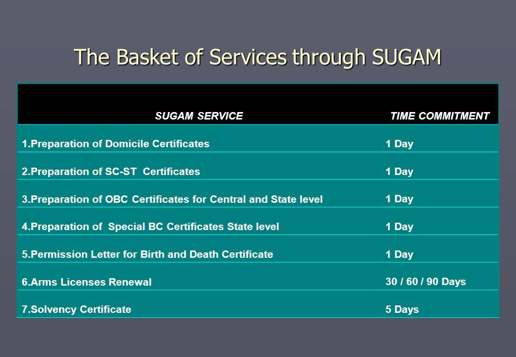 The Basket of Services through SUGAM SUGAM SERVICETIME COMMITMENT 1.Preparation of Domicile Certificates 1 Day 2.Preparation of SC-ST Certificates 1 D