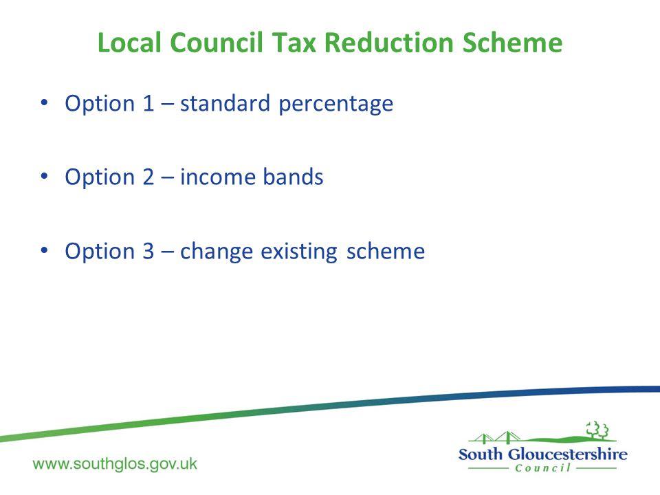 Local Council Tax Reduction Scheme Option 1 – standard percentage Option 2 – income bands Option 3 – change existing scheme