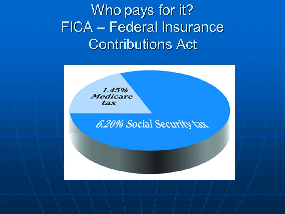 Who pays for it FICA – Federal Insurance Contributions Act
