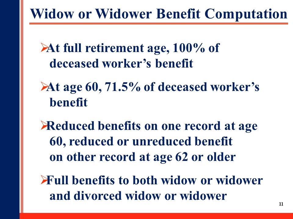 11 Widow or Widower Benefit Computation  At full retirement age, 100% of deceased worker's benefit  At age 60, 71.5% of deceased worker's benefit  Reduced benefits on one record at age 60, reduced or unreduced benefit on other record at age 62 or older  Full benefits to both widow or widower and divorced widow or widower
