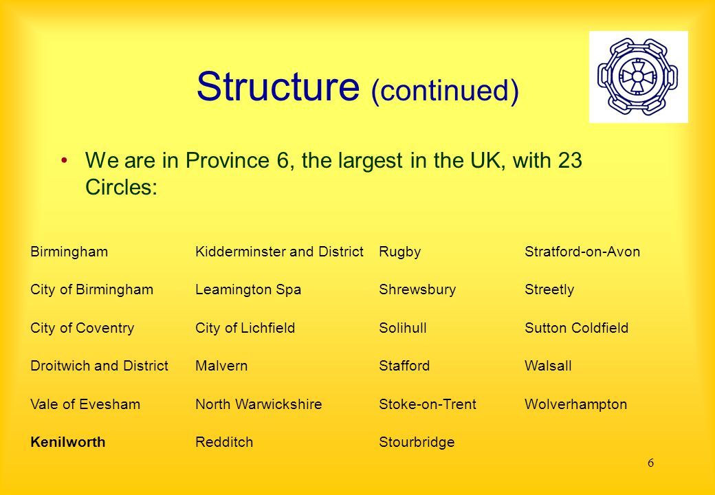 6 Structure (continued) We are in Province 6, the largest in the UK, with 23 Circles: BirminghamKidderminster and DistrictRugbyStratford-on-Avon City of BirminghamLeamington SpaShrewsburyStreetly City of CoventryCity of LichfieldSolihullSutton Coldfield Droitwich and DistrictMalvernStaffordWalsall Vale of EveshamNorth WarwickshireStoke-on-TrentWolverhampton KenilworthRedditchStourbridge