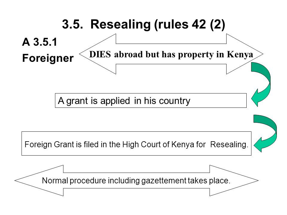 3.5. Resealing (rules 42 (2) A 3.5.1 Foreigner DIES abroad but has property in Kenya A grant is applied in his country Foreign Grant is filed in the H