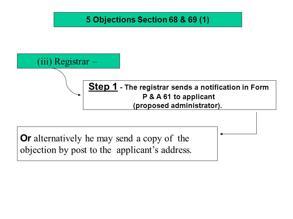 5 Objections Section 68 & 69 (1) (iii) Registrar – Step 1 - The registrar sends a notification in Form P & A 61 to applicant (proposed administrator).