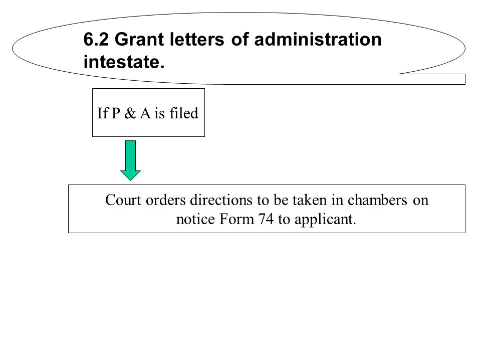 6.2 Grant letters of administration intestate. If P & A is filed Court orders directions to be taken in chambers on notice Form 74 to applicant.
