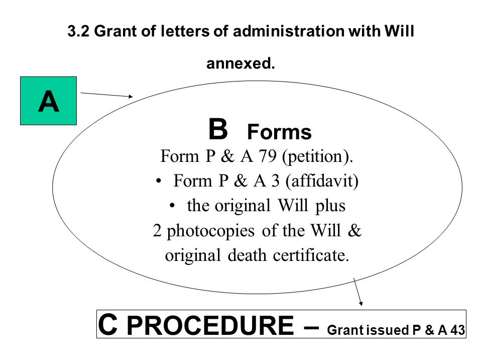 3.2 Grant of letters of administration with Will annexed. B Forms Form P & A 79 (petition). Form P & A 3 (affidavit) the original Will plus 2 photocop
