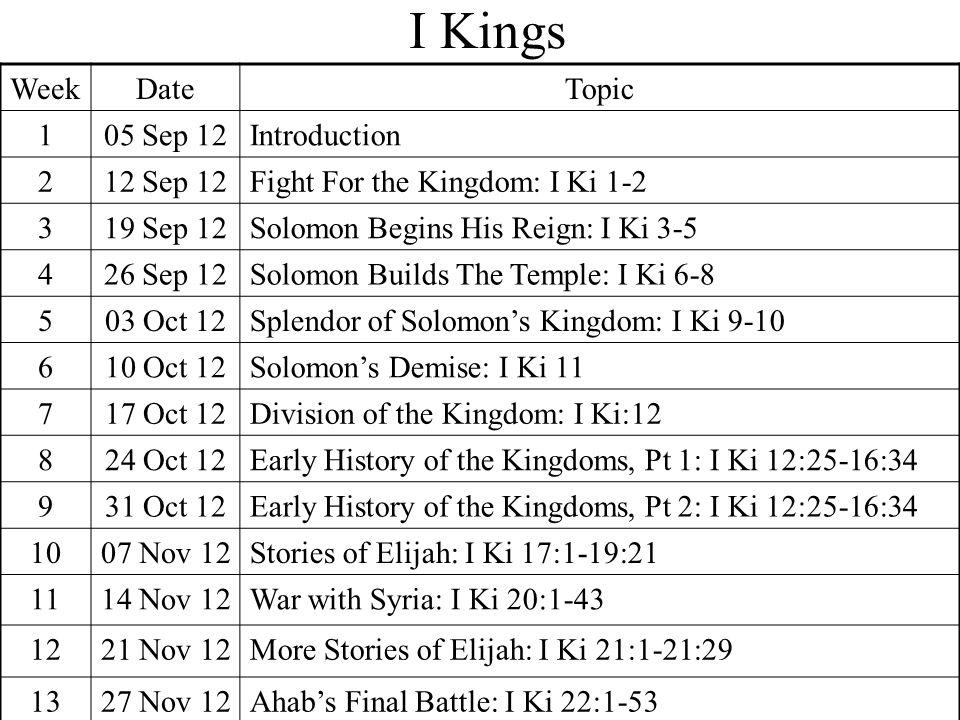I Kings WeekDateTopic 105 Sep 12Introduction 212 Sep 12Fight For the Kingdom: I Ki 1-2 319 Sep 12Solomon Begins His Reign: I Ki 3-5 426 Sep 12Solomon Builds The Temple: I Ki 6-8 503 Oct 12Splendor of Solomon's Kingdom: I Ki 9-10 610 Oct 12Solomon's Demise: I Ki 11 717 Oct 12Division of the Kingdom: I Ki:12 824 Oct 12Early History of the Kingdoms, Pt 1: I Ki 12:25-16:34 931 Oct 12Early History of the Kingdoms, Pt 2: I Ki 12:25-16:34 1007 Nov 12Stories of Elijah: I Ki 17:1-19:21 1114 Nov 12War with Syria: I Ki 20:1-43 1221 Nov 12More Stories of Elijah: I Ki 21:1-21:29 1327 Nov 12Ahab's Final Battle: I Ki 22:1-53