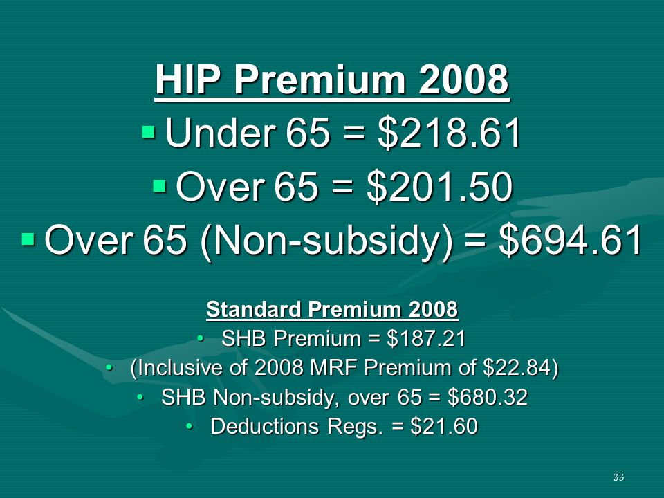 33 HIP Premium 2008  Under 65 = $218.61  Over 65 = $201.50  Over 65 (Non-subsidy) = $694.61 Standard Premium 2008 SHB Premium = $187.21SHB Premium