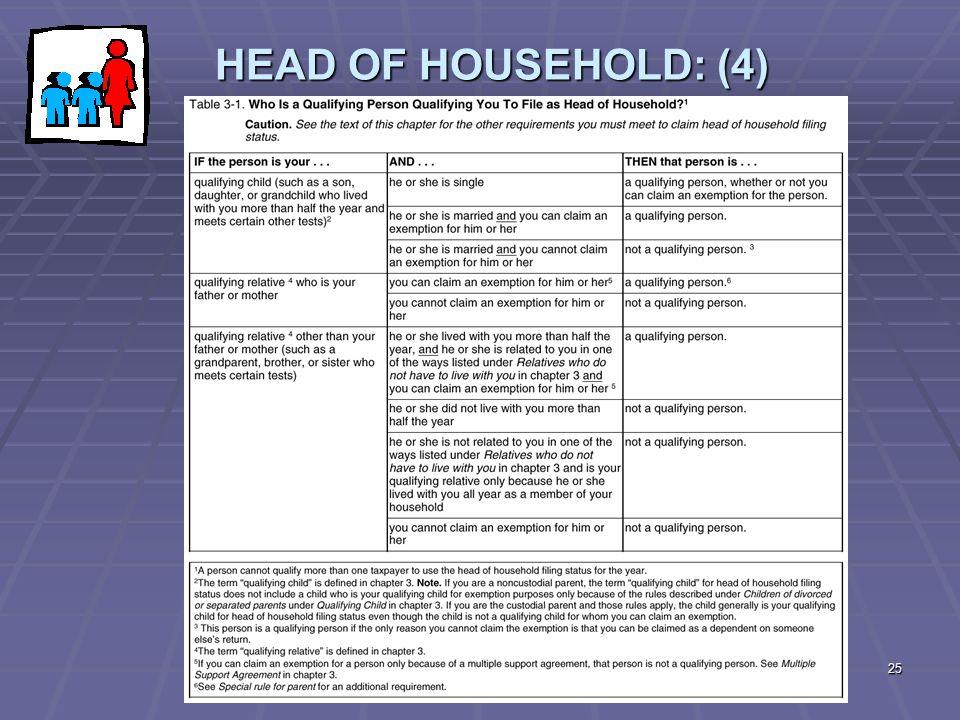 25 HEAD OF HOUSEHOLD: (4)