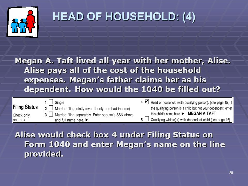 29 HEAD OF HOUSEHOLD: (4) Megan A. Taft lived all year with her mother, Alise. Alise pays all of the cost of the household expenses. Megan's father cl