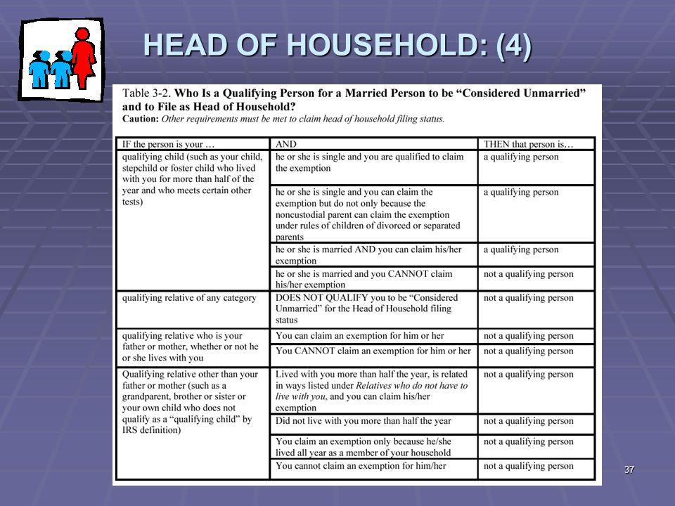 37 HEAD OF HOUSEHOLD: (4)