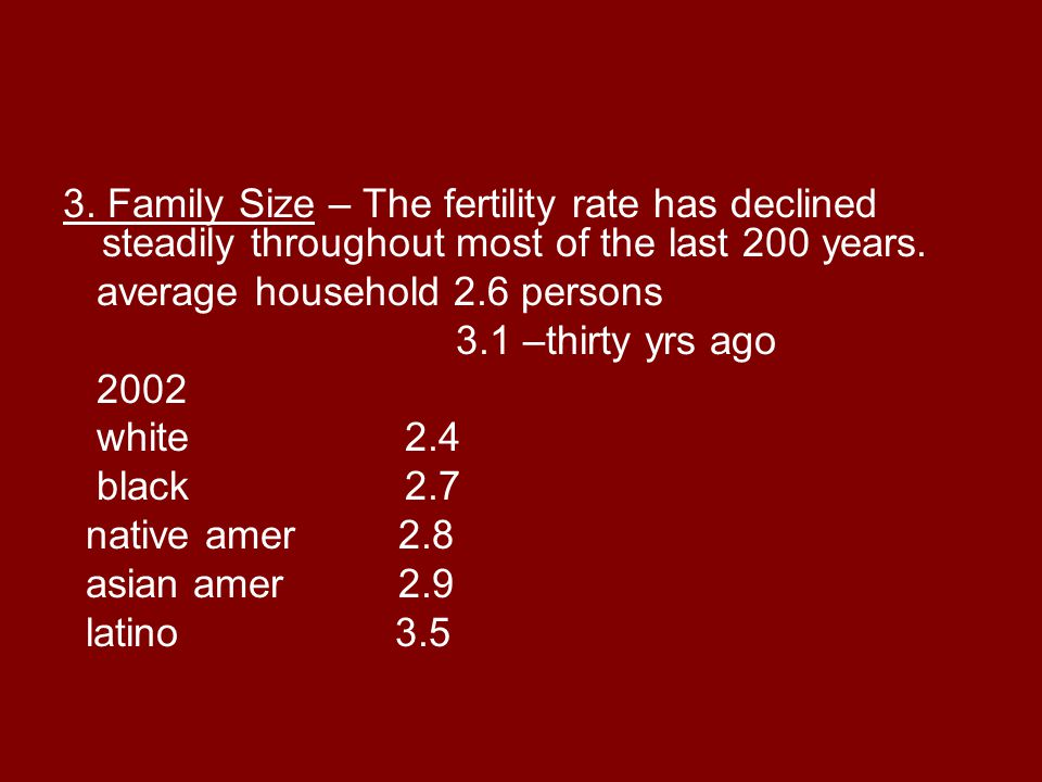 3. Family Size – The fertility rate has declined steadily throughout most of the last 200 years.