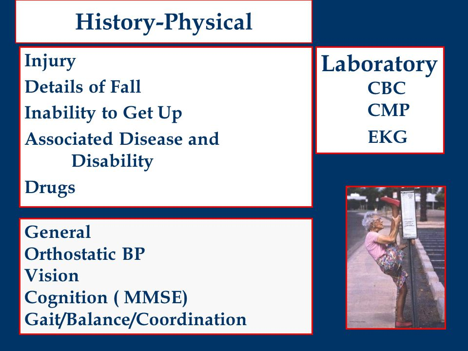 History-Physical Injury Details of Fall Inability to Get Up Associated Disease and Disability Drugs General Orthostatic BP Vision Cognition ( MMSE) Gait/Balance/Coordination Laboratory CBC CMP EKG