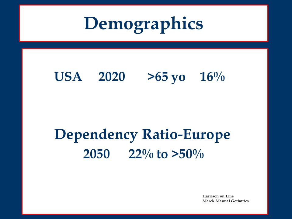 Demographics Over Age 65 40% of Hospital Resources 24% of Office Visits 25% of Prescription Drug Costs 25% of Medicare expenditure in last year of life- Half of this in last 60 days Residents of Nursing Homes Age 65 1% Age 85 17% Merck Manual of Geriatrics