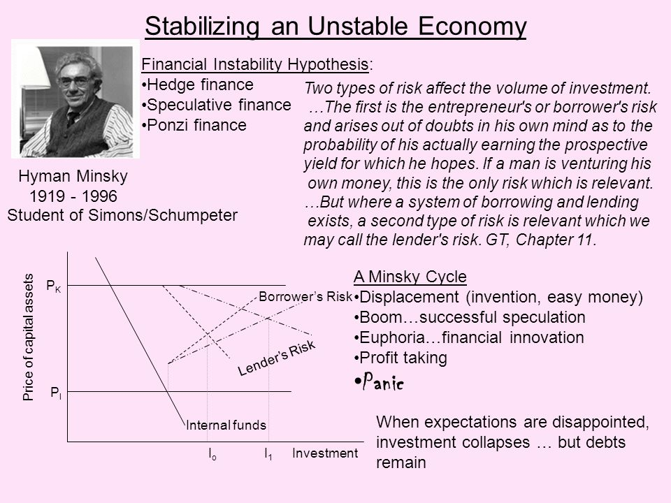Stabilizing an Unstable Economy Hyman Minsky 1919 - 1996 Financial Instability Hypothesis: Hedge finance Speculative finance Ponzi finance Two types of risk affect the volume of investment.