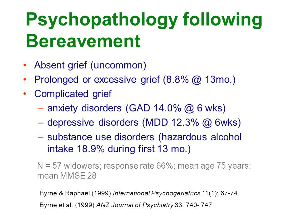 Psychopathology following Bereavement Absent grief (uncommon) Prolonged or excessive grief (8.8% @ 13mo.) Complicated grief –anxiety disorders (GAD 14