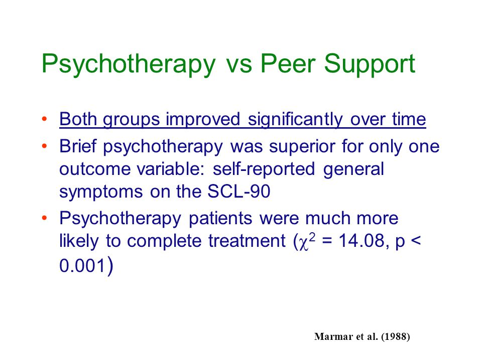 Psychotherapy vs Peer Support Both groups improved significantly over time Brief psychotherapy was superior for only one outcome variable: self-report
