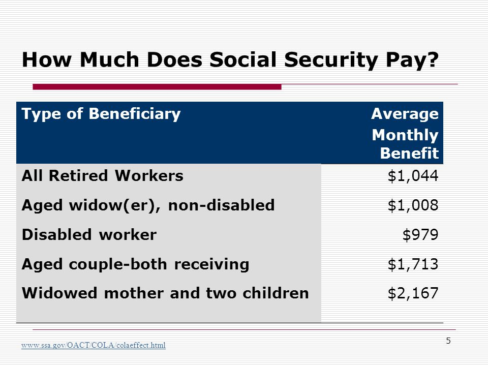 5 How Much Does Social Security Pay.