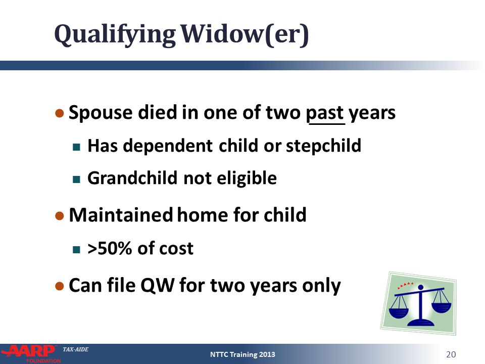 TAX-AIDE Qualifying Widow(er) ● Spouse died in one of two past years Has dependent child or stepchild Grandchild not eligible ● Maintained home for child >50% of cost ● Can file QW for two years only NTTC Training 2013 20