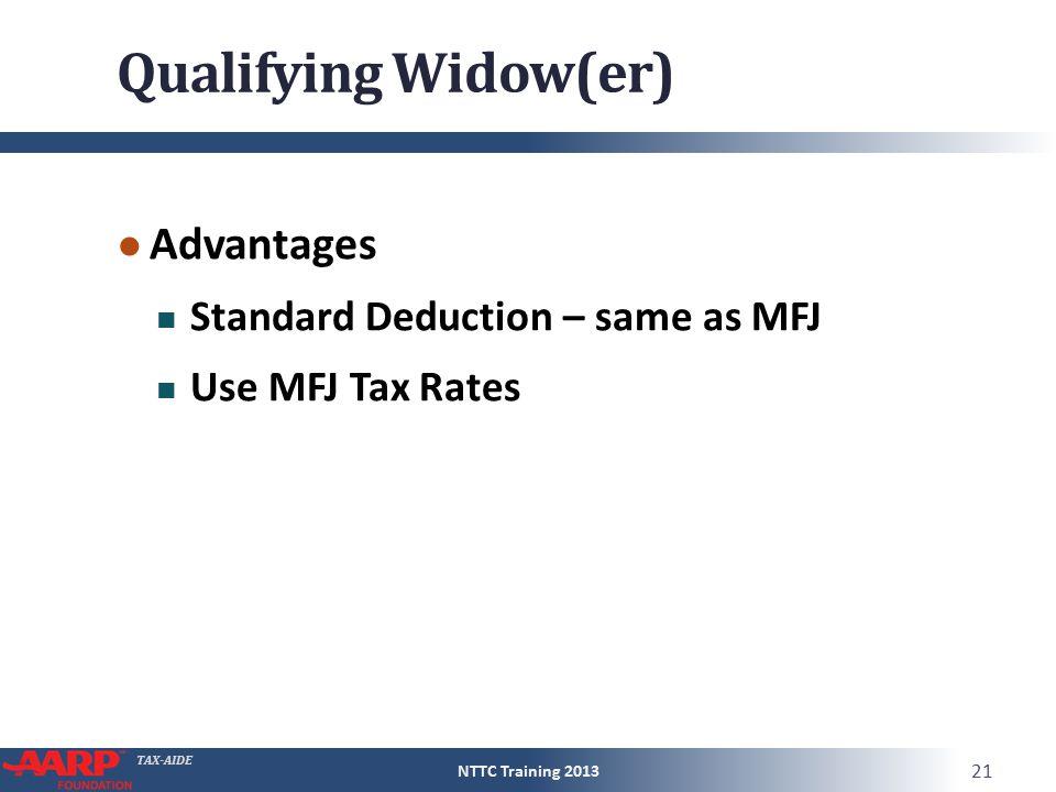 TAX-AIDE Qualifying Widow(er) ● Advantages Standard Deduction – same as MFJ Use MFJ Tax Rates NTTC Training 2013 21