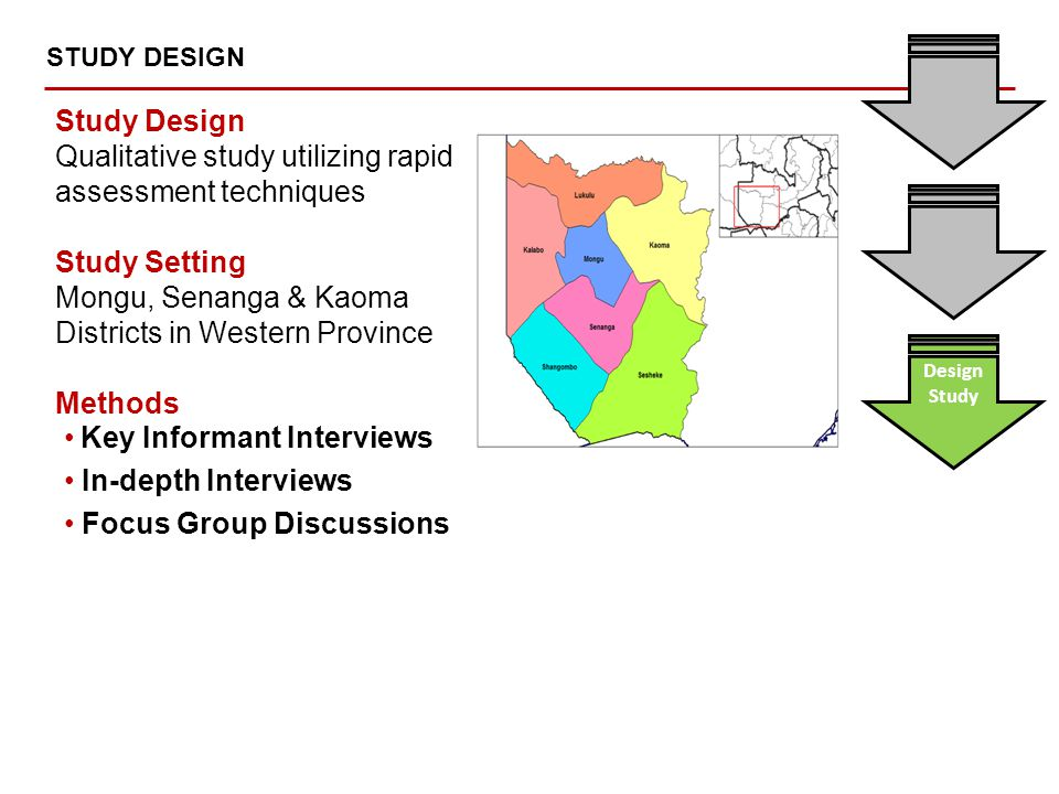 STUDY DESIGN Define the Problem Design Study Study Design Qualitative study utilizing rapid assessment techniques Study Setting Mongu, Senanga & Kaoma Districts in Western Province Methods Key Informant Interviews In-depth Interviews Focus Group Discussions