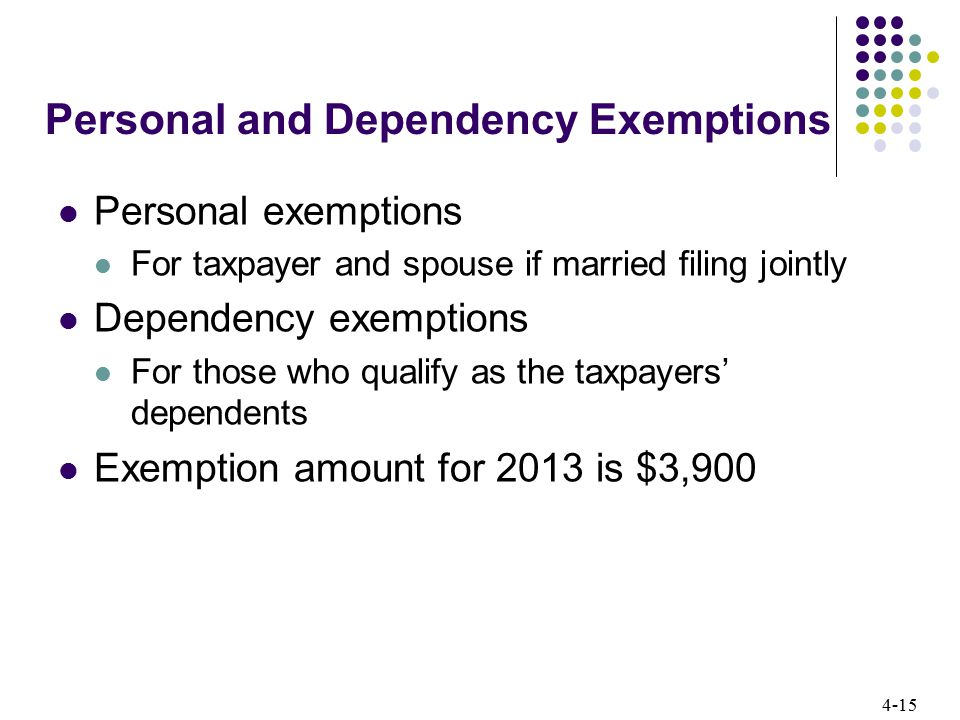 4-15 Personal and Dependency Exemptions Personal exemptions For taxpayer and spouse if married filing jointly Dependency exemptions For those who qual