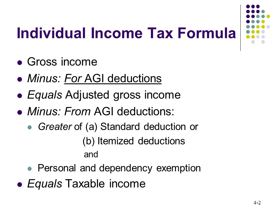 4-13 Individual Income Tax Formula Other taxes include: Alternative minimum tax Self-employment taxes Medicare Contribution tax on net-investment income Tax credits Reduce tax liability dollar for dollar
