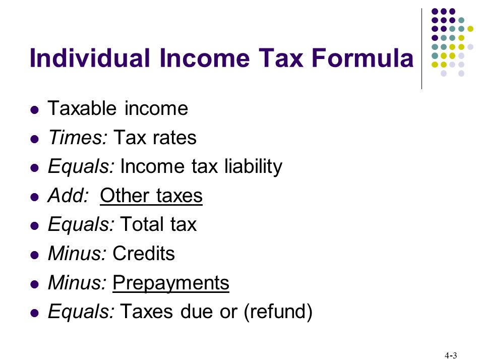 4-3 Individual Income Tax Formula Taxable income Times: Tax rates Equals: Income tax liability Add: Other taxes Equals: Total tax Minus: Credits Minus