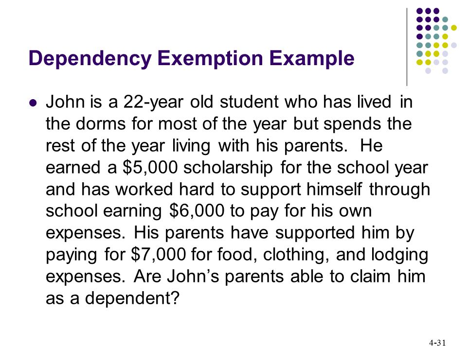 4-31 Dependency Exemption Example John is a 22-year old student who has lived in the dorms for most of the year but spends the rest of the year living