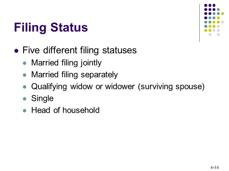 4-34 Filing Status Five different filing statuses Married filing jointly Married filing separately Qualifying widow or widower (surviving spouse) Sing