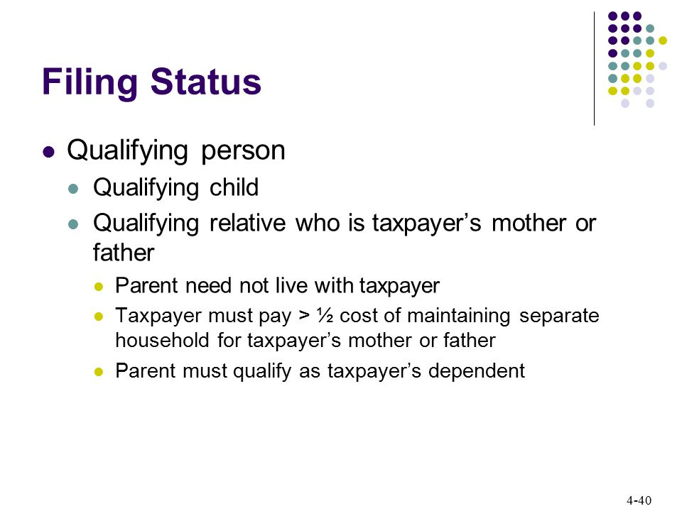 4-40 Filing Status Qualifying person Qualifying child Qualifying relative who is taxpayer's mother or father Parent need not live with taxpayer Taxpay