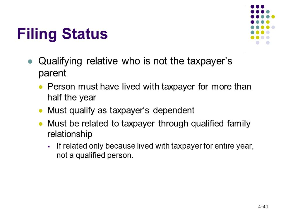 4-41 Filing Status Qualifying relative who is not the taxpayer's parent Person must have lived with taxpayer for more than half the year Must qualify