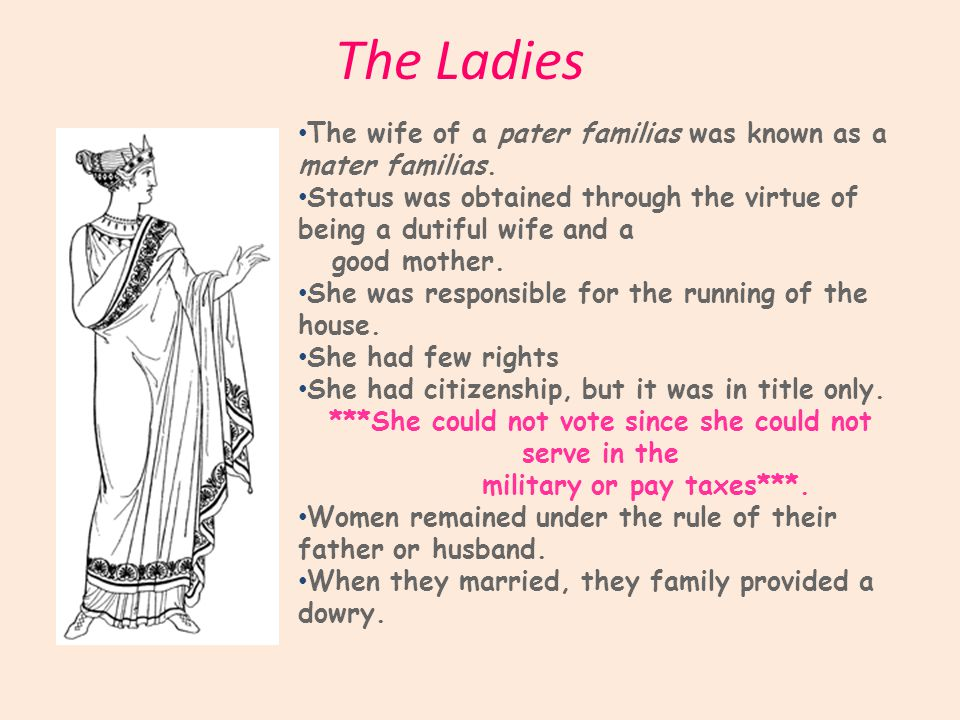 The Ladies The wife of a pater familias was known as a mater familias.
