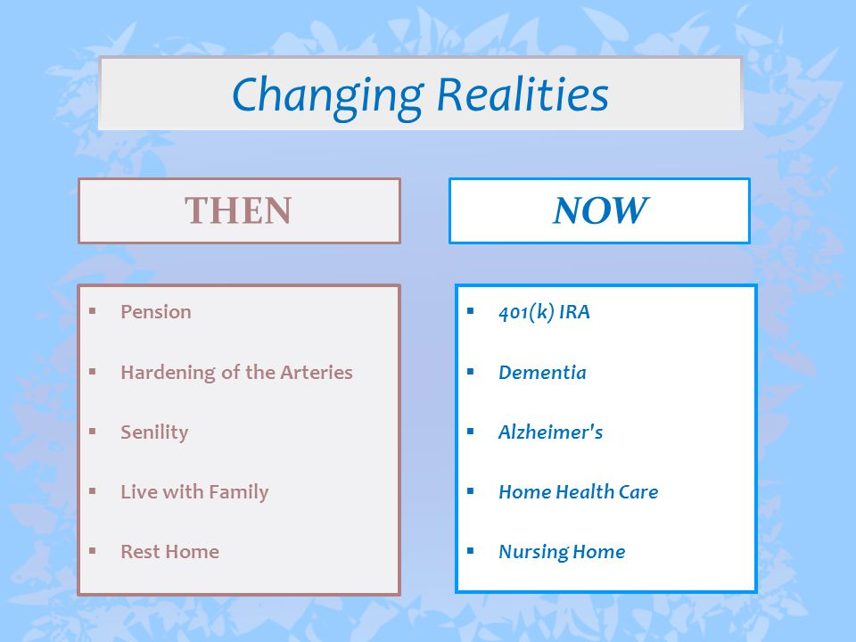 Changing Realities THENNOW  Pension  Hardening of the Arteries  Senility  Live with Family  Rest Home  401(k) IRA  Dementia  Alzheimer s  Home Health Care  Nursing Home