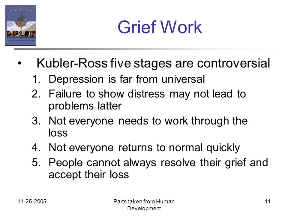 11-25-2005Parts taken from Human Development 11 Grief Work Kubler-Ross five stages are controversial 1.Depression is far from universal 2.Failure to show distress may not lead to problems latter 3.Not everyone needs to work through the loss 4.Not everyone returns to normal quickly 5.People cannot always resolve their grief and accept their loss