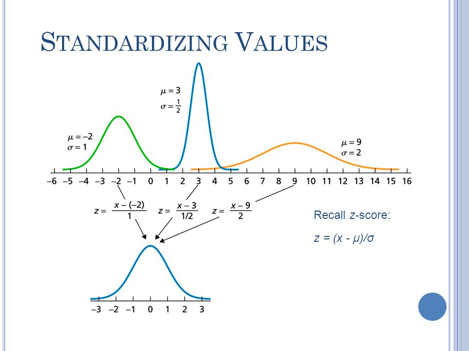 S TANDARDIZING V ALUES Standardized values have been converted from their original units to the standard statistical unit of standard deviations from the mean.