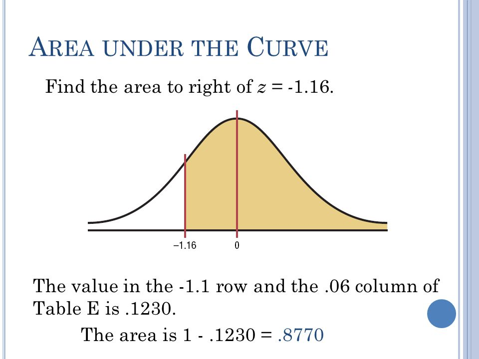 A REA UNDER THE C URVE Find the area to the left of z = 1.99. The value in the 1.9 row and the.09 column of Table E is.9767. The area is.9767