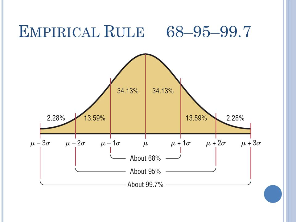 N ORMAL D ISTRIBUTION P ROPERTIES The total area under the normal distribution curve is equal to 1.00 or 100%.