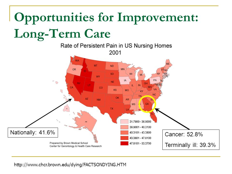 Opportunities for Improvement: Long-Term Care http://www.chcr.brown.edu/dying/FACTSONDYING.HTM Cancer: 52.8% Terminally ill: 39.3% Nationally: 41.6%