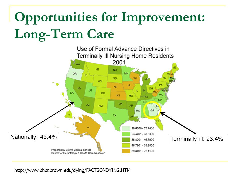 Opportunities for Improvement: Long-Term Care http://www.chcr.brown.edu/dying/FACTSONDYING.HTM Nationally: 45.4% Terminally ill: 23.4%