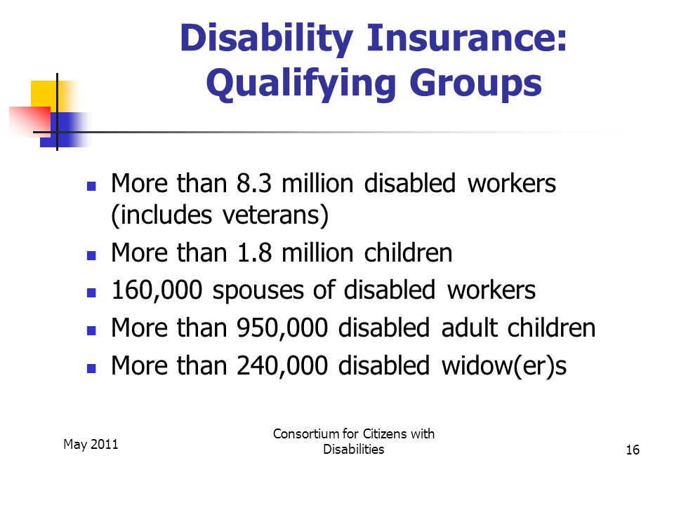 May 2011 Consortium for Citizens with Disabilities16 Disability Insurance: Qualifying Groups More than 8.3 million disabled workers (includes veterans) More than 1.8 million children 160,000 spouses of disabled workers More than 950,000 disabled adult children More than 240,000 disabled widow(er)s