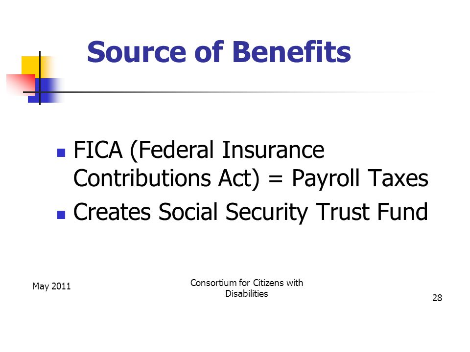 May 2011 Consortium for Citizens with Disabilities 28 Source of Benefits FICA (Federal Insurance Contributions Act) = Payroll Taxes Creates Social Security Trust Fund