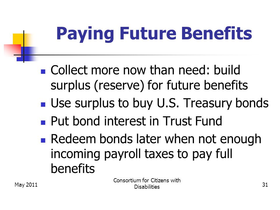 May 2011 Consortium for Citizens with Disabilities 31 Paying Future Benefits Collect more now than need: build surplus (reserve) for future benefits Use surplus to buy U.S.