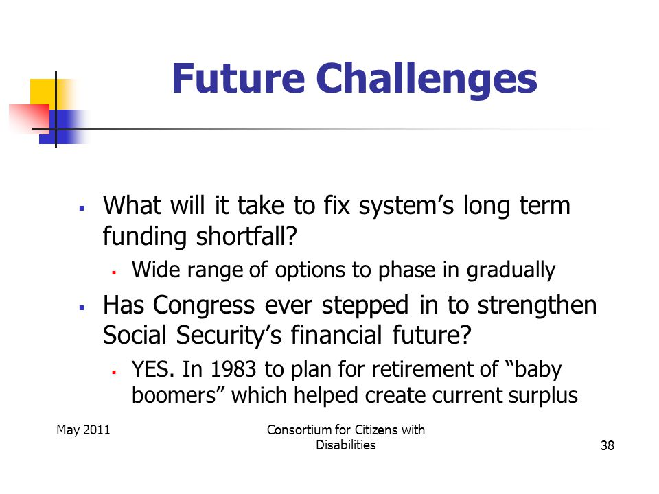 May 2011Consortium for Citizens with Disabilities38 Future Challenges  What will it take to fix system's long term funding shortfall.
