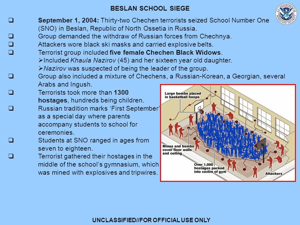 UNCLASSIFIED//FOR OFFICIAL USE ONLY BESLAN SCHOOL SIEGE  September 1, 2004: Thirty-two Chechen terrorists seized School Number One (SNO) in Beslan, Republic of North Ossetia in Russia.