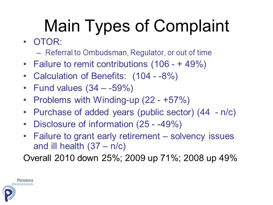 Main Types of Complaint OTOR: –Referral to Ombudsman, Regulator, or out of time Failure to remit contributions (106 - + 49%) Calculation of Benefits:(