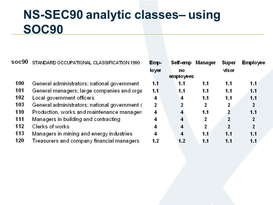 NS-SEC90 analytic classes– using SOC90