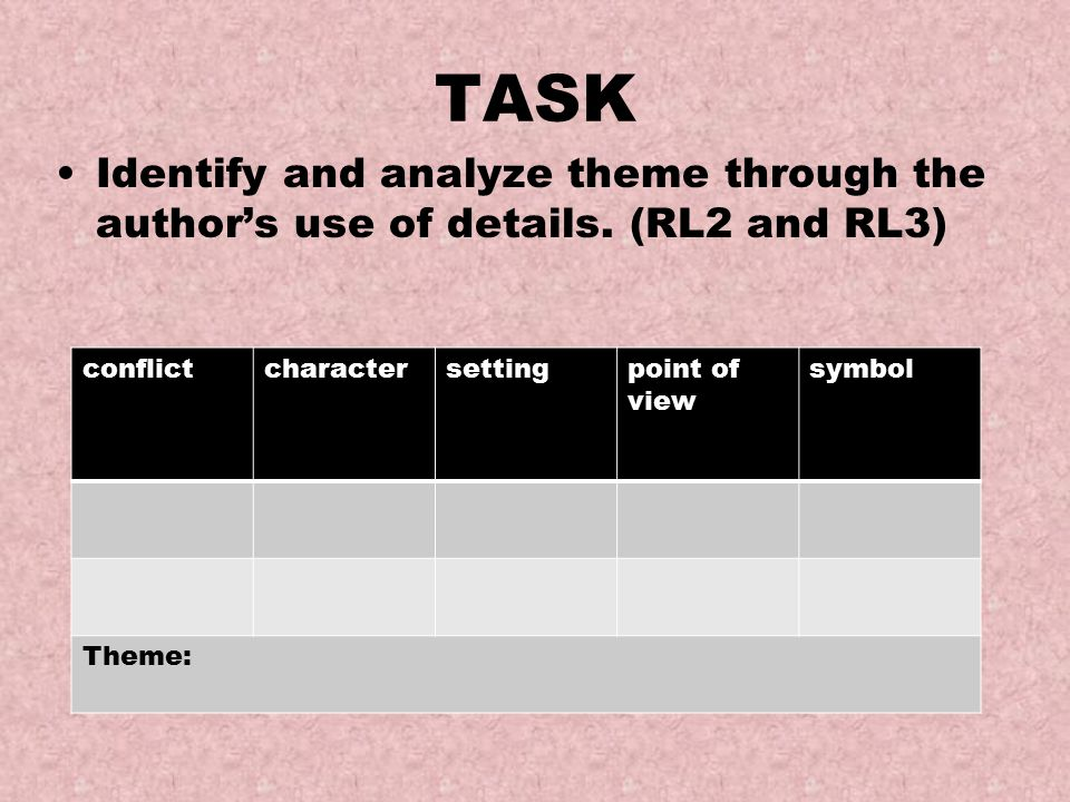 TASK Identify and analyze theme through the author's use of details. (RL2 and RL3) conflictcharactersettingpoint of view symbol Theme: