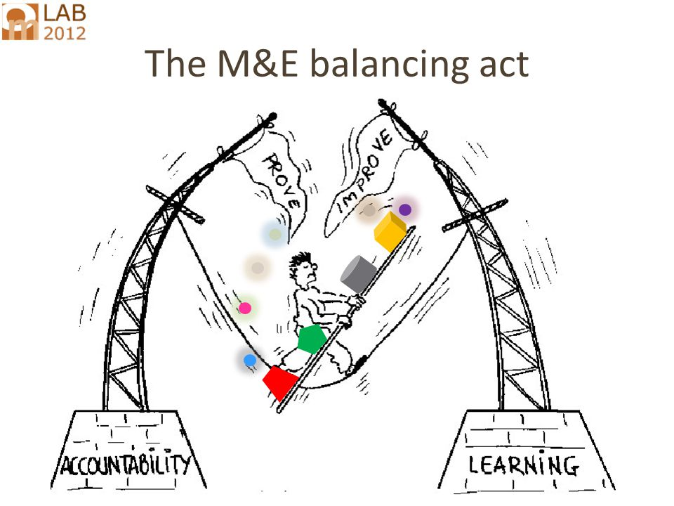 The M&E balancing act